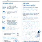 https://sanidad.castillalamancha.es/ciudadanos/enfermedades-infecciosas/coronavirus/transicion-hacia-una-nueva-normalidad/medidas-especiales-de-contencion-frente-covid-19/medidas-especiales-nivel-2